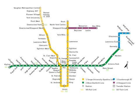 ttc-subway